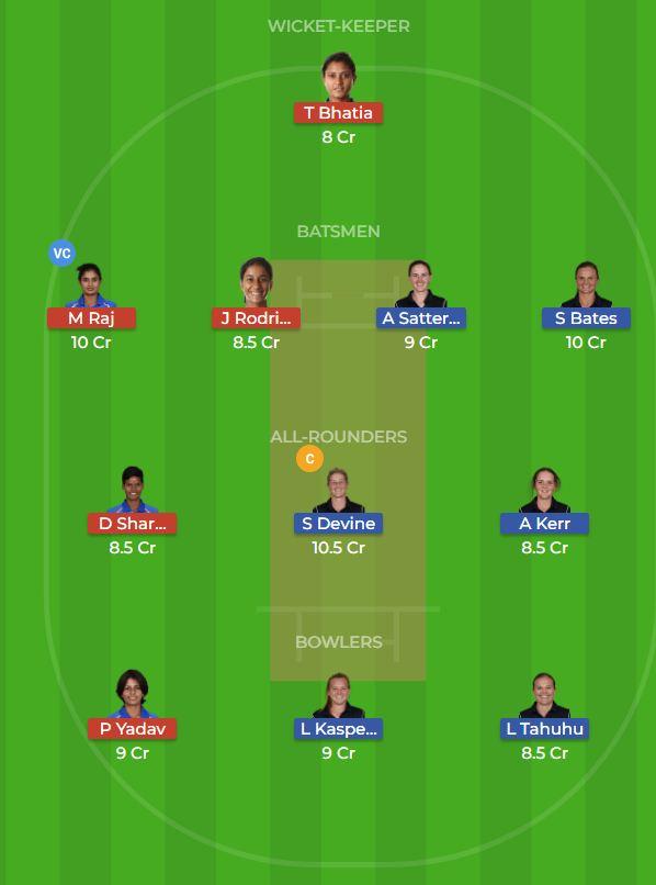 India Women vs New Zealand Women 1st T20 Dream11 Team, Team News, Winner Prediction 9th November 2018