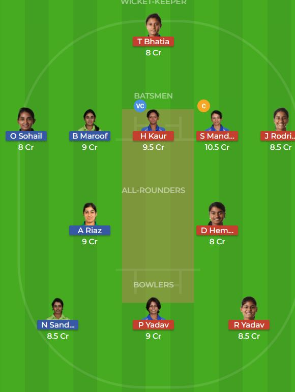 India Women vs Pakistan Women 5th T20 Dream11 Team, Team News, Winner Prediction 11th November 2018