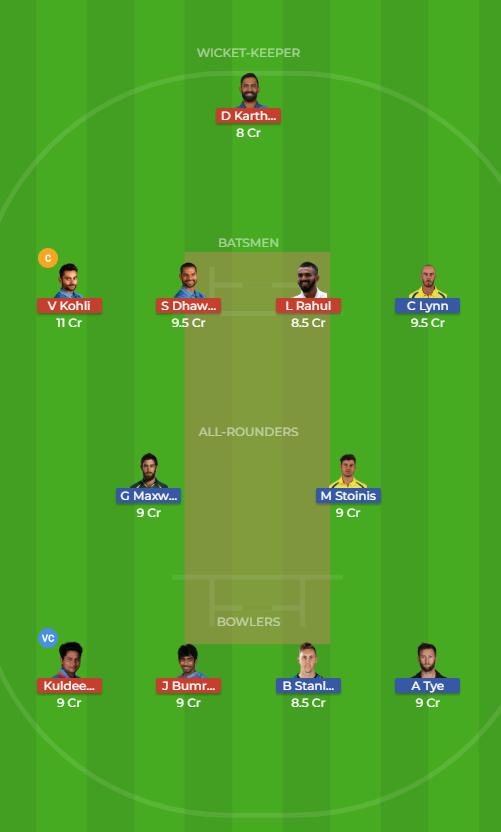 India vs Australia 1st T20 Dream11 Team, Team News, Winner Prediction 21th November 2018