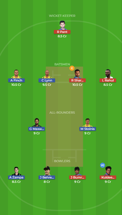 India vs Australia 2nd T20 Dream11 Team, Team News, Winner Prediction 23th November 2018