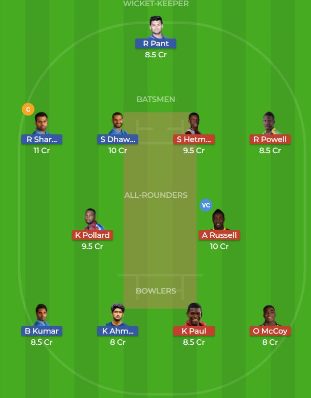 India vs Windies 1st T20 Dream11 Team, Team News, Winner Prediction 4th November 2018