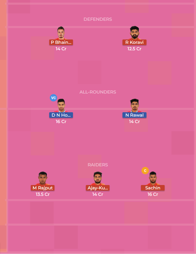 Jaipur Pink Panthers vs Gujarat FortuneGiants 45th Dream11 Team, Team News, Winner Prediction 2nd November 2018
