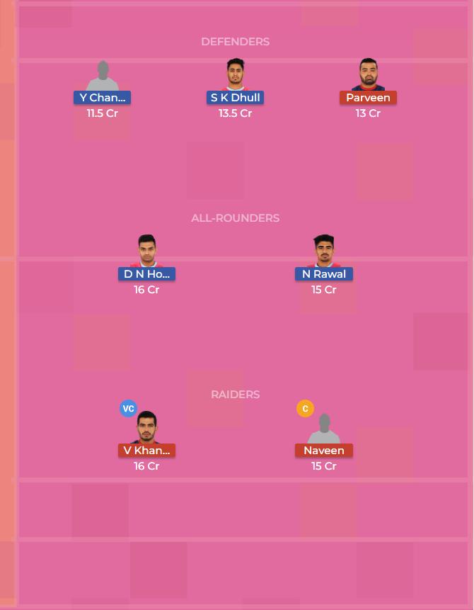 Jaipur Pink Panthers vs Haryana Steelers 50th Dream11 Team, Team News, Winner Prediction 6th November 2018