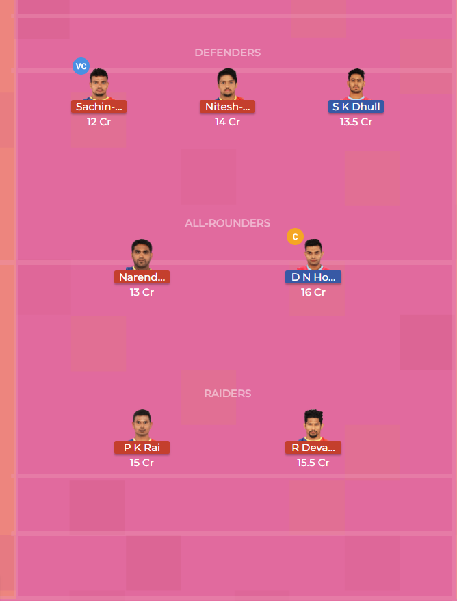 Jaipur Pink Panthers vs U.P. Yoddha 67th Dream11 Team, Team News, Winner Prediction 16th November 2018