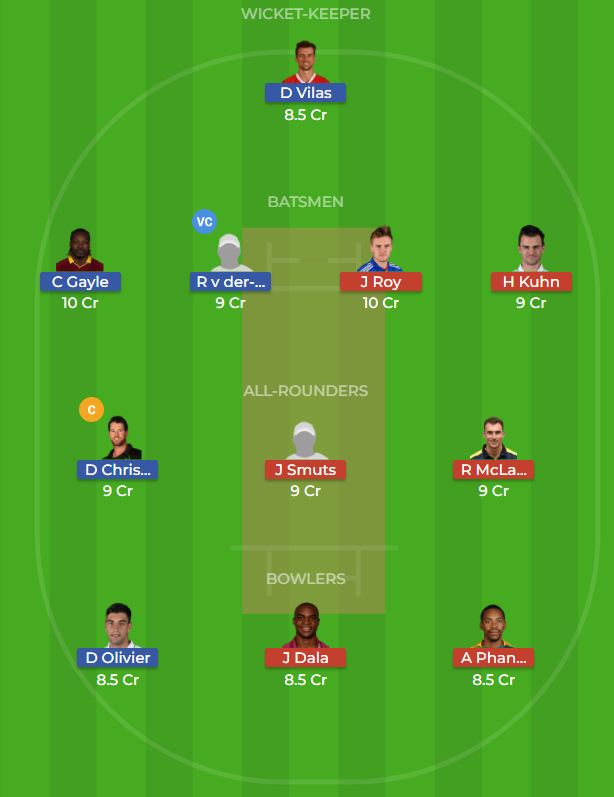 Jozi Stars vs Nelson Mandela Bay Giants 2nd T20 Dream11 Team, Team News, Winner Prediction 17th November 2018