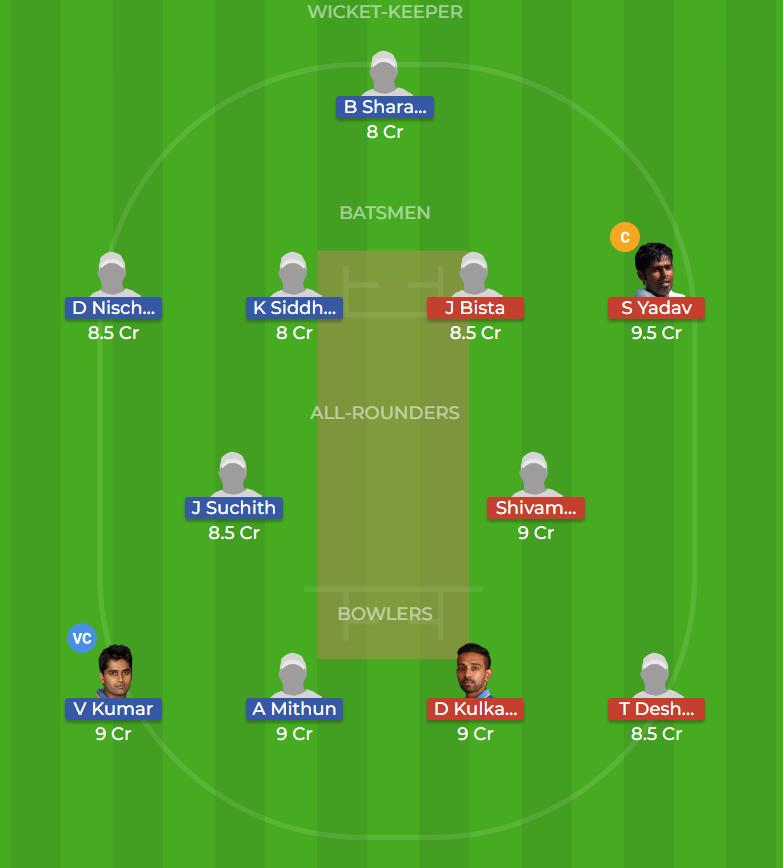Karnataka vs Mumbai Round 3, Elite Group A TEST Dream11 Team, Team News, Winner Prediction 20th November 2018