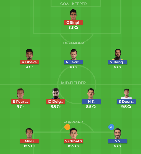 Kerala Blasters FC vs Bengaluru FC Dream11 Team, Team News, Winner Prediction 5th November 2018