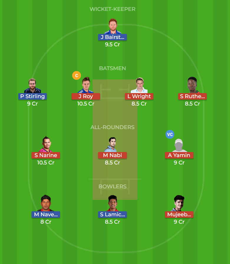 Kerala Knights vs Bengal Tigers 22nd T10 Dream11 Team, Team News, Winner Prediction 30th November 2018