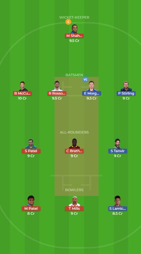 Kerala Knights vs Rajputs 11th T10 Dream11 Team, Team News, Winner Prediction 25th November 2018