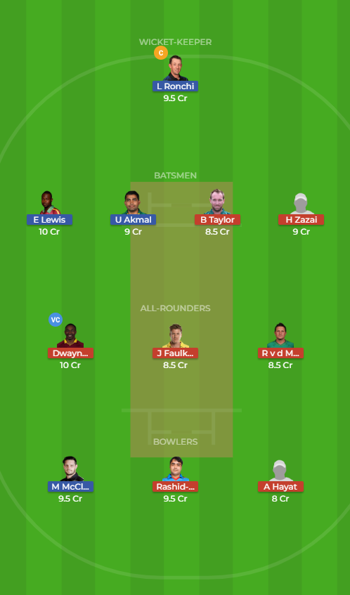Maratha Arabians vs Punjabi Legends 5th T10 Dream11 Team, Team News, Winner Prediction 22th November 2018