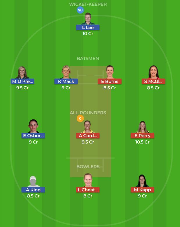 Melbourne Stars Women vs Sydney Sixers Women 2nd T20 Dream11 Team, Team News, Winner Prediction 1st December 2018
