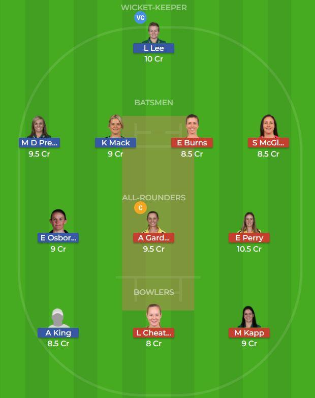 Melbourne Stars Women vs Sydney Sixers Women 2nd T20 Dream11 Team, Team News, Winner Prediction 1st December 2018