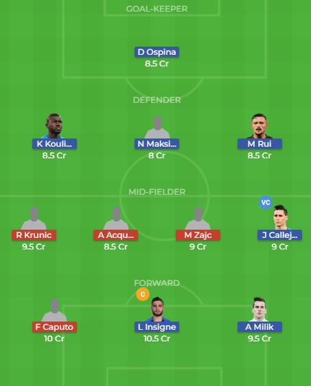 Napoli vs Empoli Dream11 Team, Team News, Winner Prediction 3rd November 2018