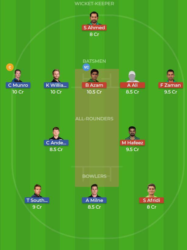 New Zealand vs Pakistan 3rd T20 Dream11 Team, Team News, Winner Prediction 4th November 2018