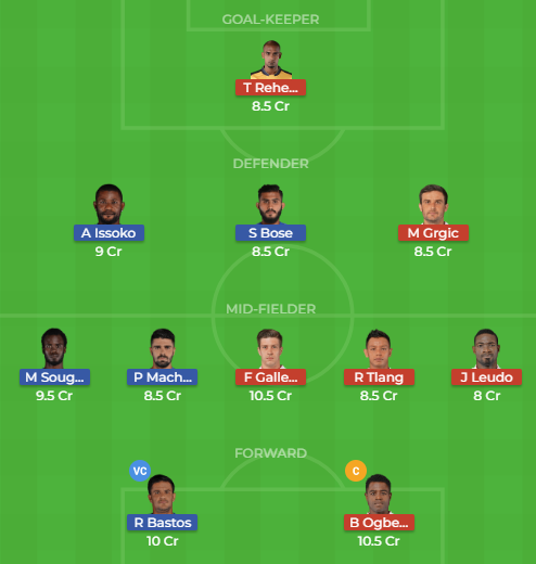 North East United FC vs Mumbai City FC 32th Dream11 Team, Team News, Winner Prediction 9th November 2018
