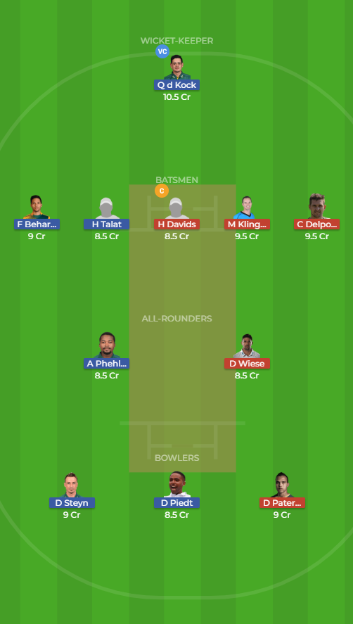 Paarl Rocks vs Cape Town Blitz 11th T20 Dream11 Team, Team News, Winner Prediction 25th November 2018