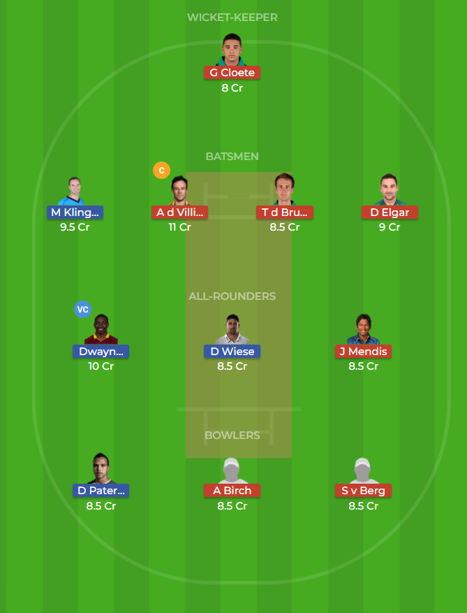 Paarl Rocks vs Tshwane Spartans 4th T20 Dream11 Team, Team News, Winner Prediction 18th November 2018