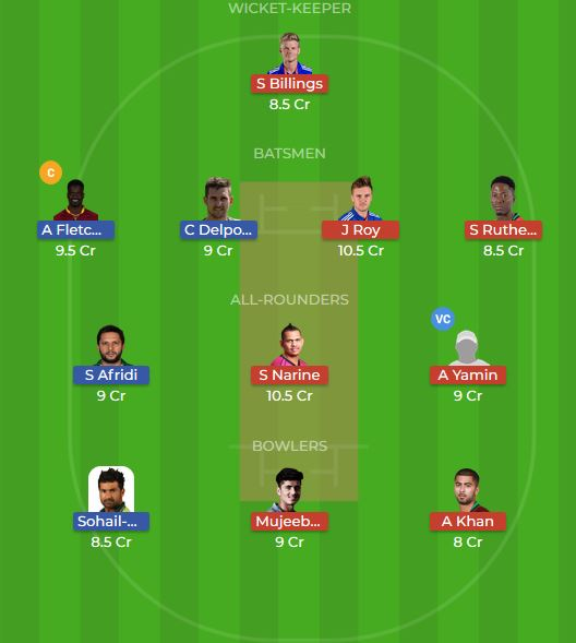 Pakhtoons vs Bengal Tigers 13th T10 Dream11 Team, Team News, Winner Prediction 26th November 2018