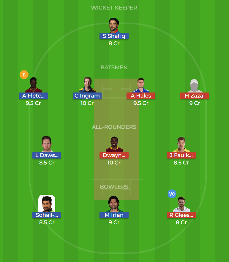 Pakhtoons vs Maratha Arabians 18th T10 Dream11 Team, Team News, Winner Prediction 28th November 2018