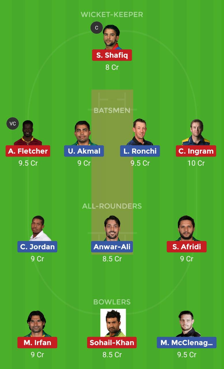 Pakhtoons vs Punjabi Legends 21st T10 Dream11 Team, Team News, Winner Prediction 29th November 2018