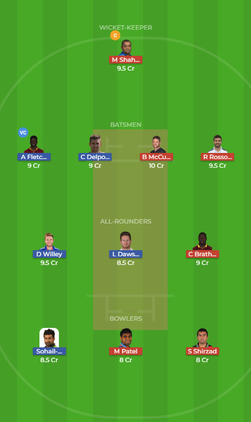 Pakhtoons vs Rajputs 6th T10 Dream11 Team, Team News, Winner Prediction 23th November 2018