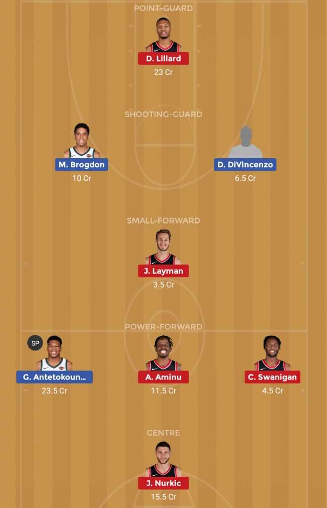 Portland Trail Blazers vs Milwaukee Bucks Dream11 Team, Team News, Winner Prediction 7th November 2018