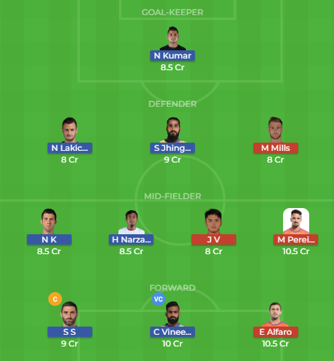 Pune City vs Kerala Blasters Dream11 Team, Team News, Winner Prediction 2nd November 2018