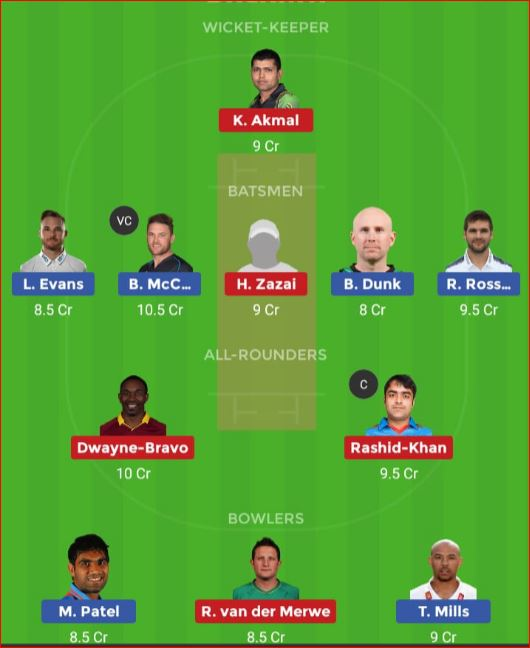 Rajputs vs Maratha Arabians 15th T10 Dream11 Team, Team News, Winner Prediction 27th November 2018