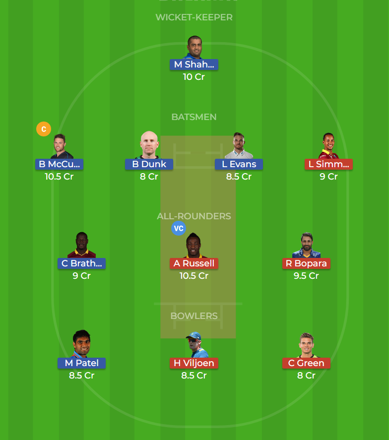 Rajputs vs Northern Warriors 23rd T10 Dream11 Team, Team News, Winner Prediction 30th November 2018