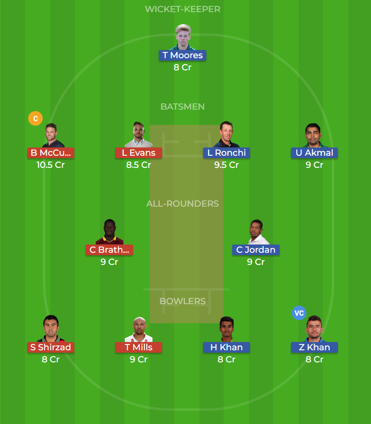 Rajputs vs Punjabi Legends 17th T10 Dream11 Team, Team News, Winner Prediction 28th November 2018