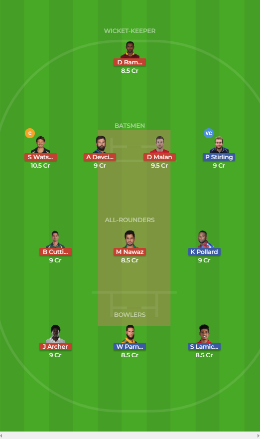 Sindhis vs Kerala Knights 4th T10 Dream11 Team, Team News, Winner Prediction 22th November 2018