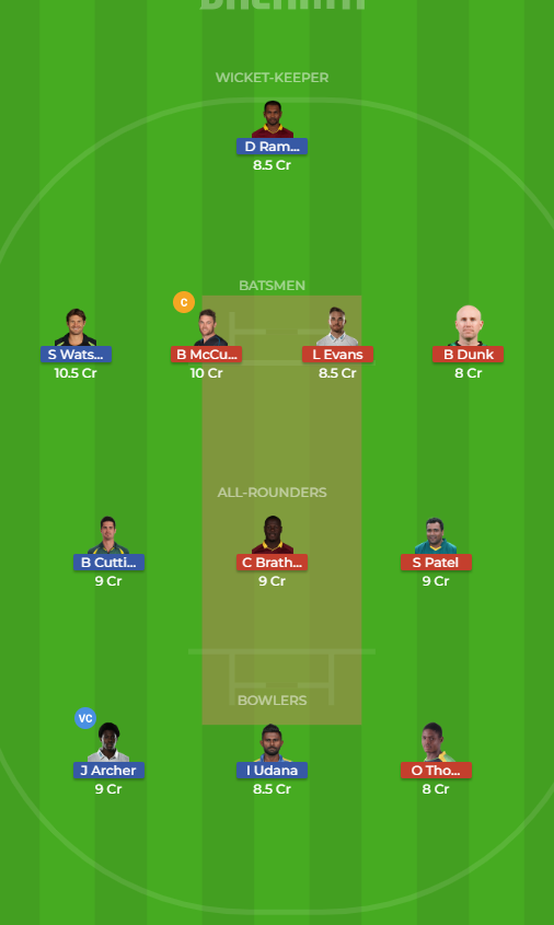Sindhis vs Rajputs 1st T10 Dream11 Team, Team News, Winner Prediction 21th November 2018