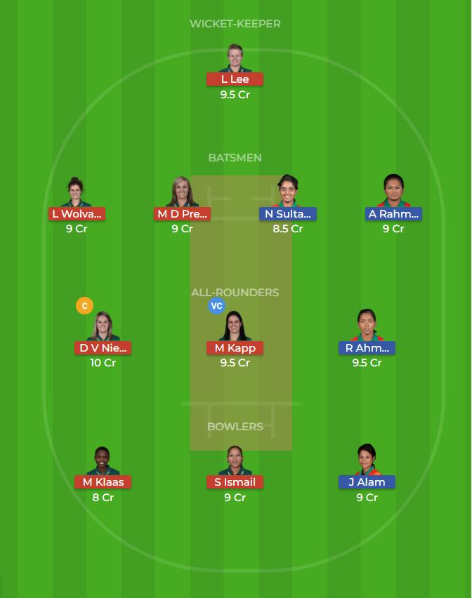 South Africa Women vs Bangladesh Women 20th T20 Dream11 Team, Team News, Winner Prediction 19th November 2018