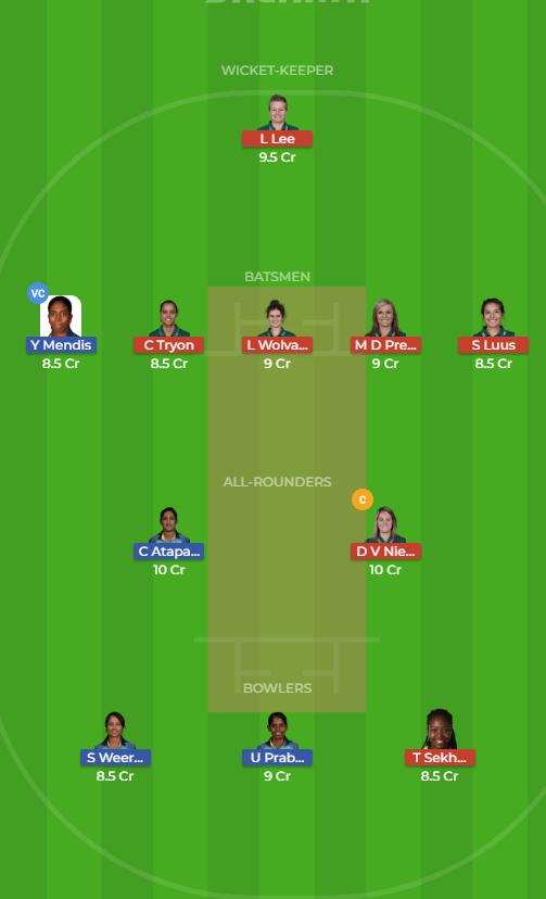 Sri Lanka Women vs South Africa Women 8th T20 Dream11 Team, Team News, Winner Prediction 13th November 2018