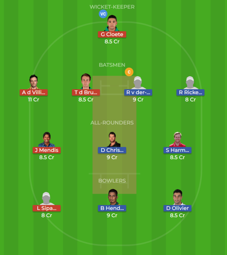 Tshwane Spartans vs Jozi Stars 13th T20 Dream11 Team, Team News, Winner Prediction 28th November 2018