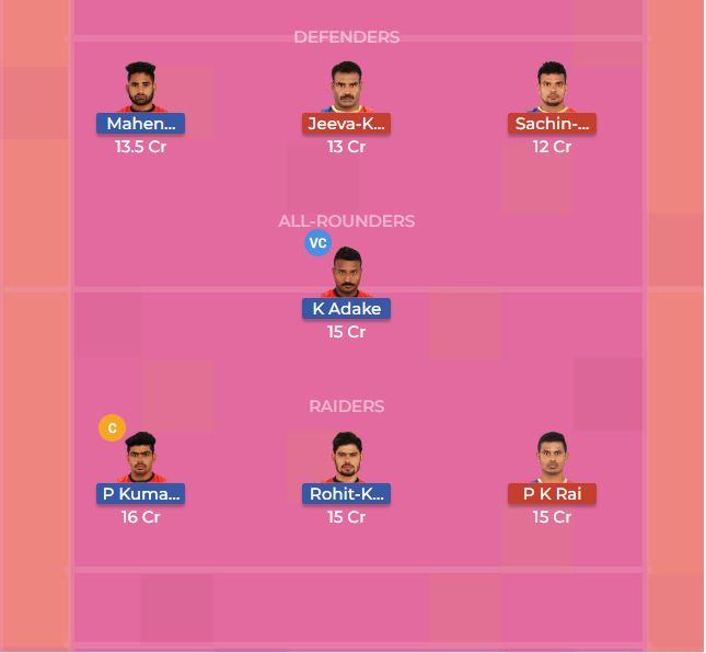 U.P Yoddha vs Bengaluru Bulls 47th Dream11 Team, Team News, Winner Prediction 3rd November 2018