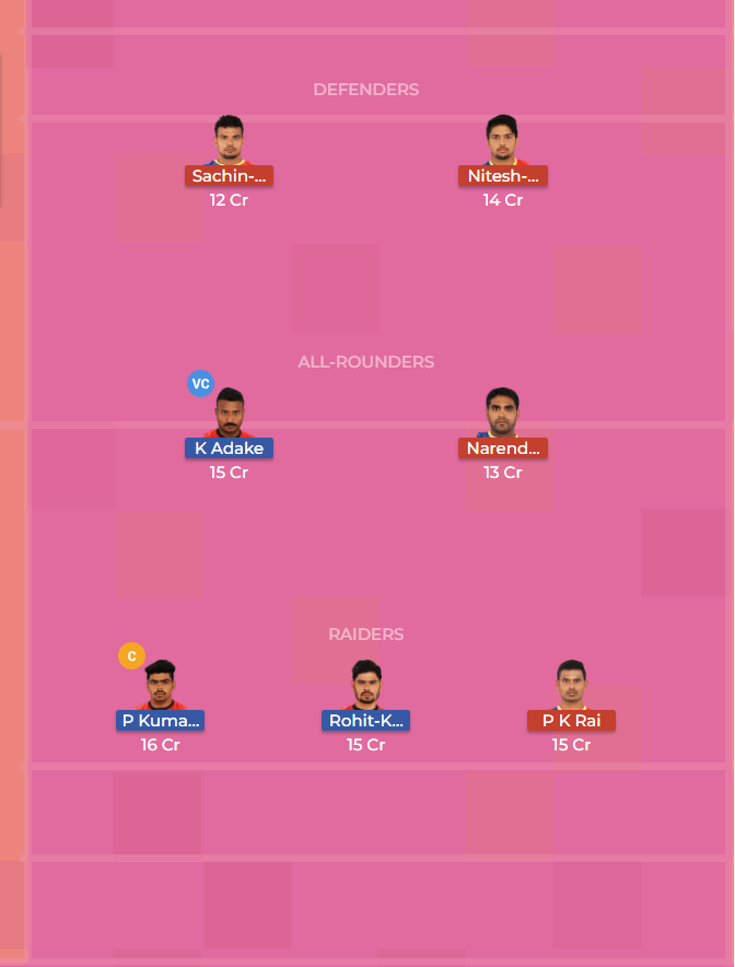 U.P. Yoddha vs Bengaluru Bulls 53th Dream11 Team, Team News, Winner Prediction 8th November 2018