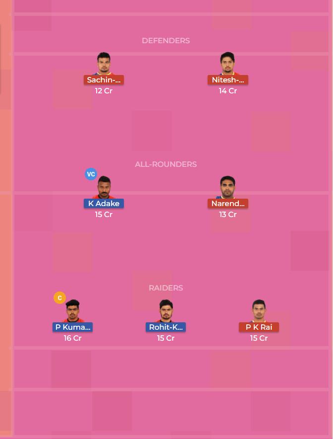 U.P. Yoddha vs Bengaluru Bulls 53th Dream11 Team, Team News, Winner Prediction 8th November 2018
