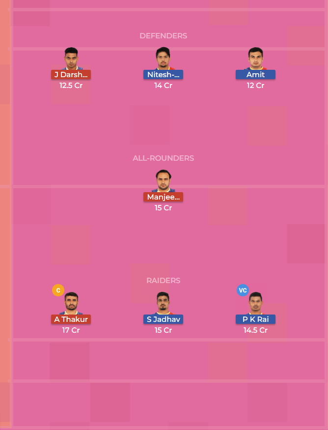 Up Yoddha vs Tamil Thalaivas 44th Dream11 Team, Team News, Winner Prediction 2nd November 2018