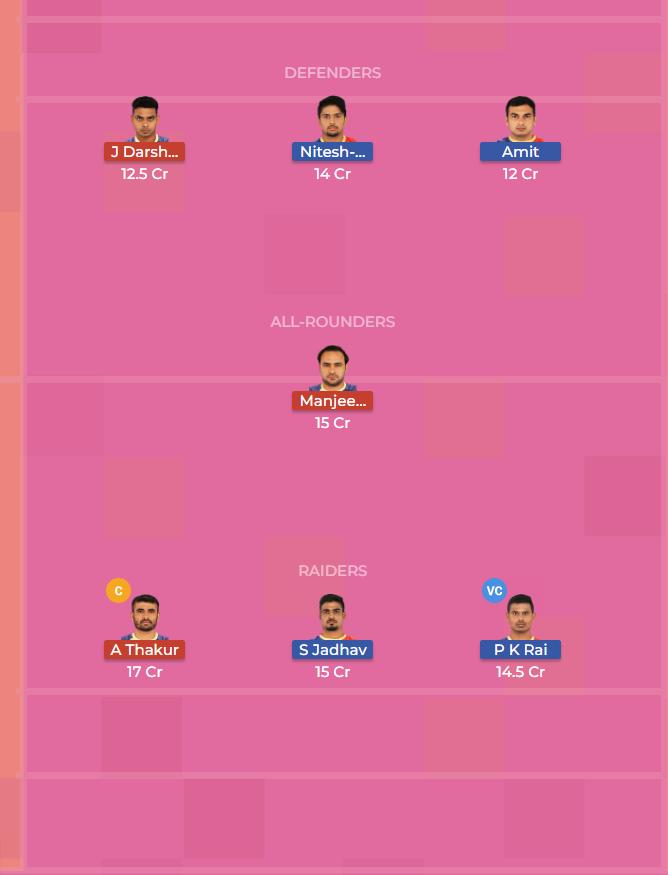 Up Yoddha vs Tamil Thalaivas 44th Dream11 Team, Team News, Winner Prediction 2nd November 2018