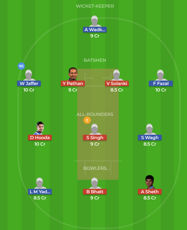 Vidarbha vs Baroda Round 3,Elite Group A TEST Dream11 Team, Team News, Winner Prediction 20th November 2018