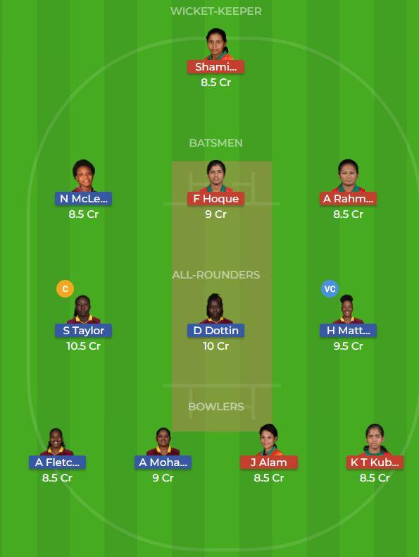 Windies Women vs Bangladesh Women 3rd T20 Dream11 Team, Team News, Winner Prediction 10th November 2018