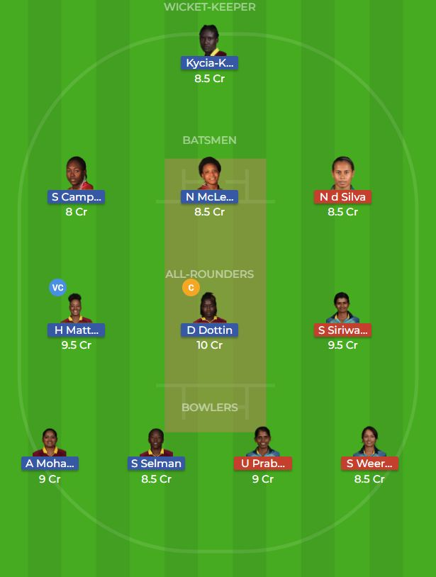 Windies Women vs Sri Lanka Women 16th T20 Dream11 Team, Team News, Winner Prediction 17th November 2018