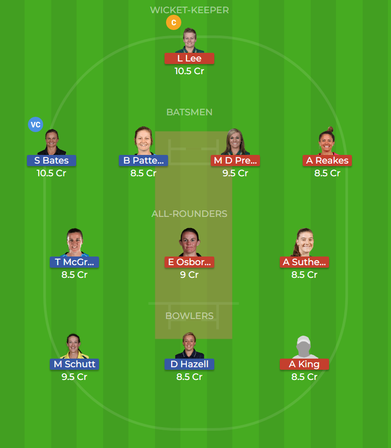 Adelaide Strikers Women vs Melbourne Stars Women 26th T20 Dream11 Team, Team News, Winner Prediction 23th December 2018