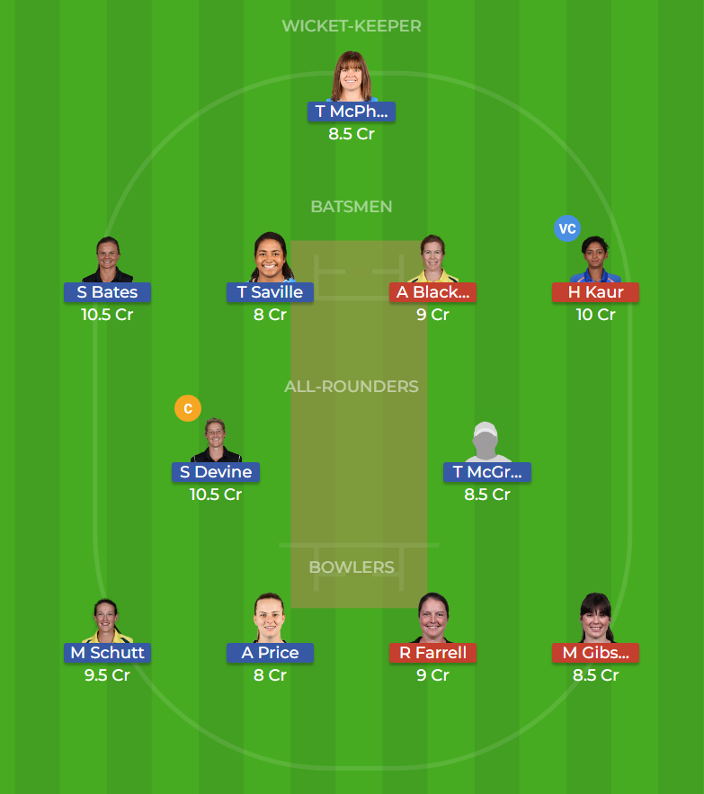 Adelaide Strikers Women vs Sydney Thunder Women 14th T20 Dream11 Team, Team News, Winner Prediction 15th December 2018