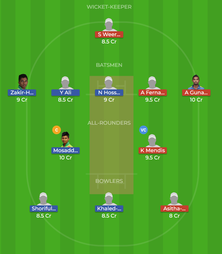 Bangladesh U23 vs Sri Lanka U23 1st Semi-Final ODI Dream11 Team, Team News, Winner Prediction 13th December 2018