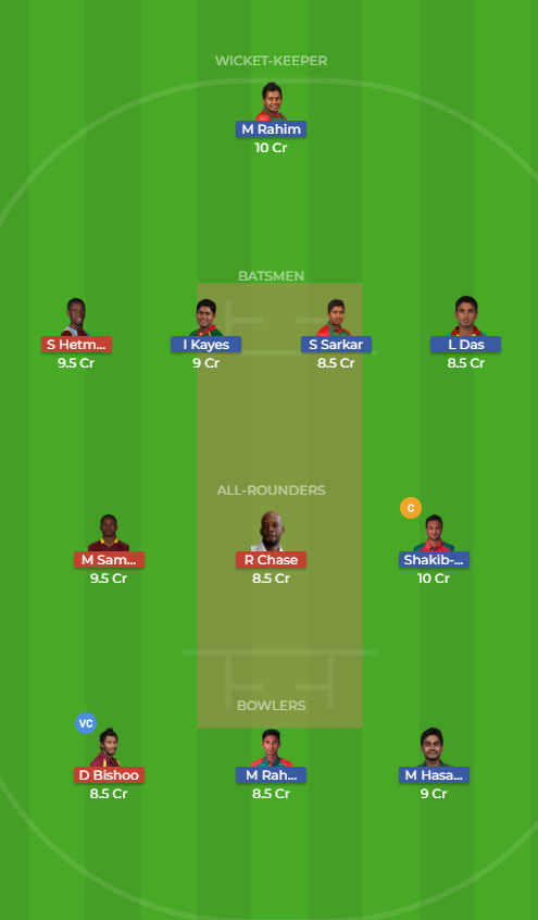 Bangladesh vs West Indies 2nd ODI Dream11 Team, Team News, Winner Prediction 11th December 2018