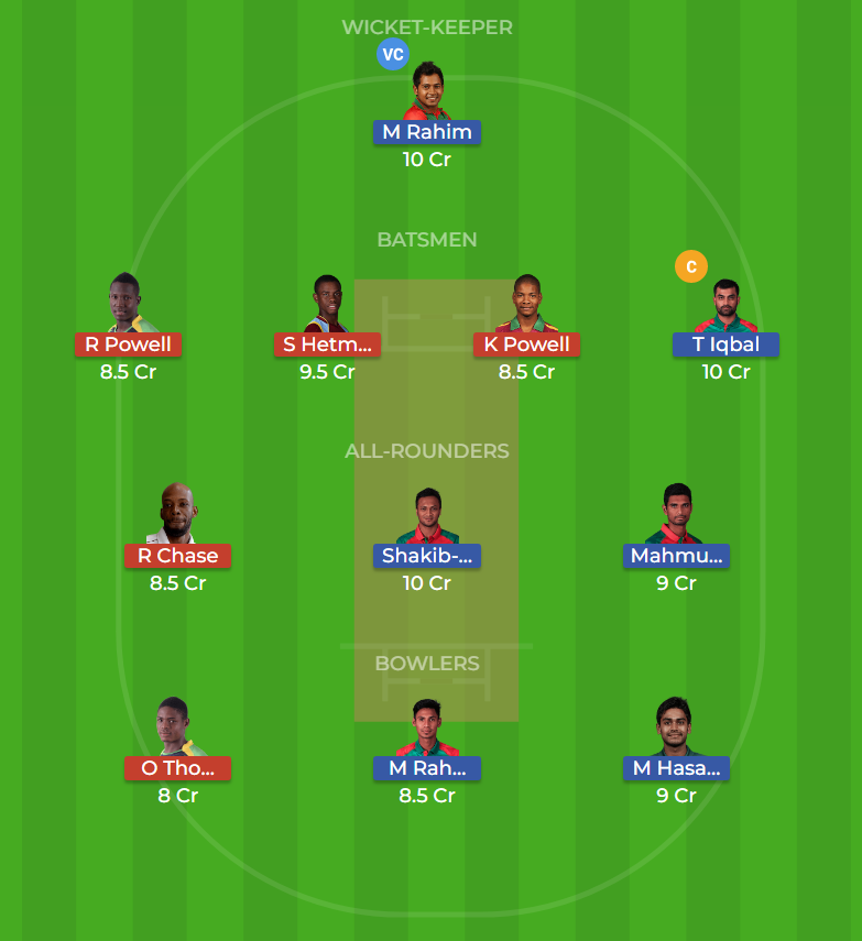 Bangladesh vs Windies 1st ODI Dream11 Team, Team News, Winner Prediction 09th December 2018