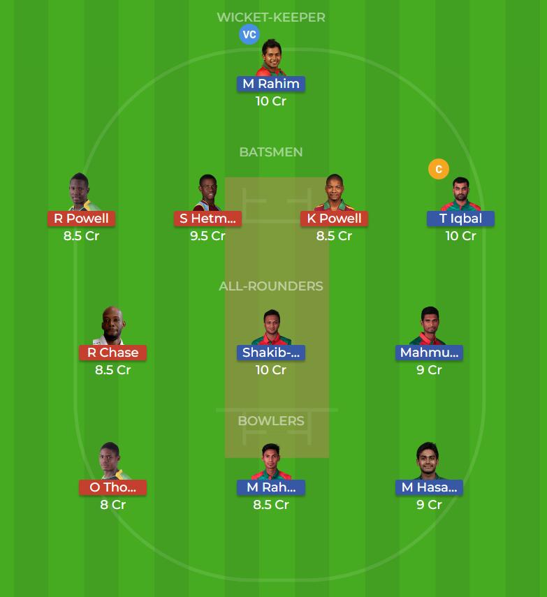 Bangladesh vs Windies 1st ODI Dream11 Team, Team News, Winner Prediction 09th December 2018