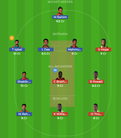 Bangladesh vs Windies 1st T20 Dream11 Team, Team News, Winner Prediction 17th December 2018